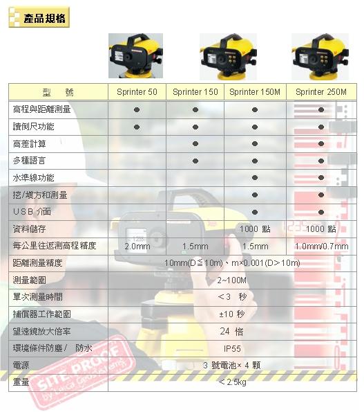 50 4 電子水平儀Sprinter 50.150/150M.250M(工程專業用)
