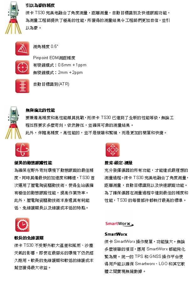TS30 01(1) 全站儀Leica TS30