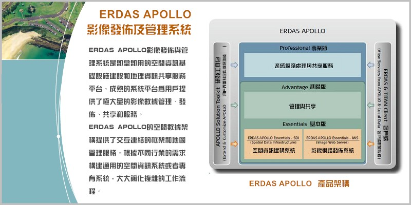 影像發佈及管理系統2 影像發佈及管理系統 ERDAS APOLLO