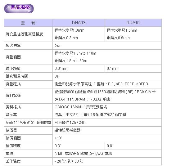 DNA2 電子水準儀DNA03 / 10(測量專業用)