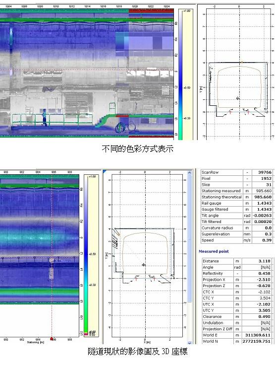 GPR5000 1 隧道影像掃瞄系統Amberg GRP5000