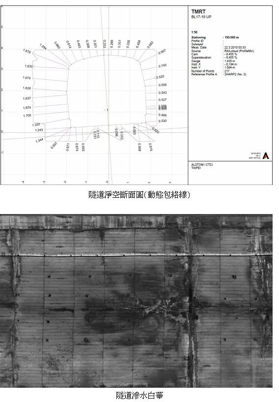 GRP5000 2 隧道影像掃瞄系統Amberg GRP5000