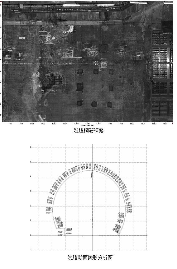 GRP5000 3 隧道影像掃瞄系統Amberg GRP5000