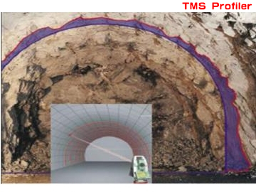 TMS Profiler-1