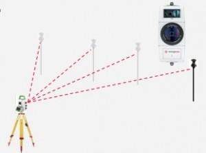 2018 12 06 111327 300x223 全站儀Leica Nova TS60