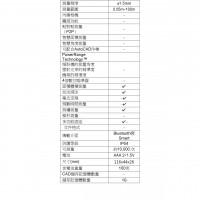 官網後台圖3-規格